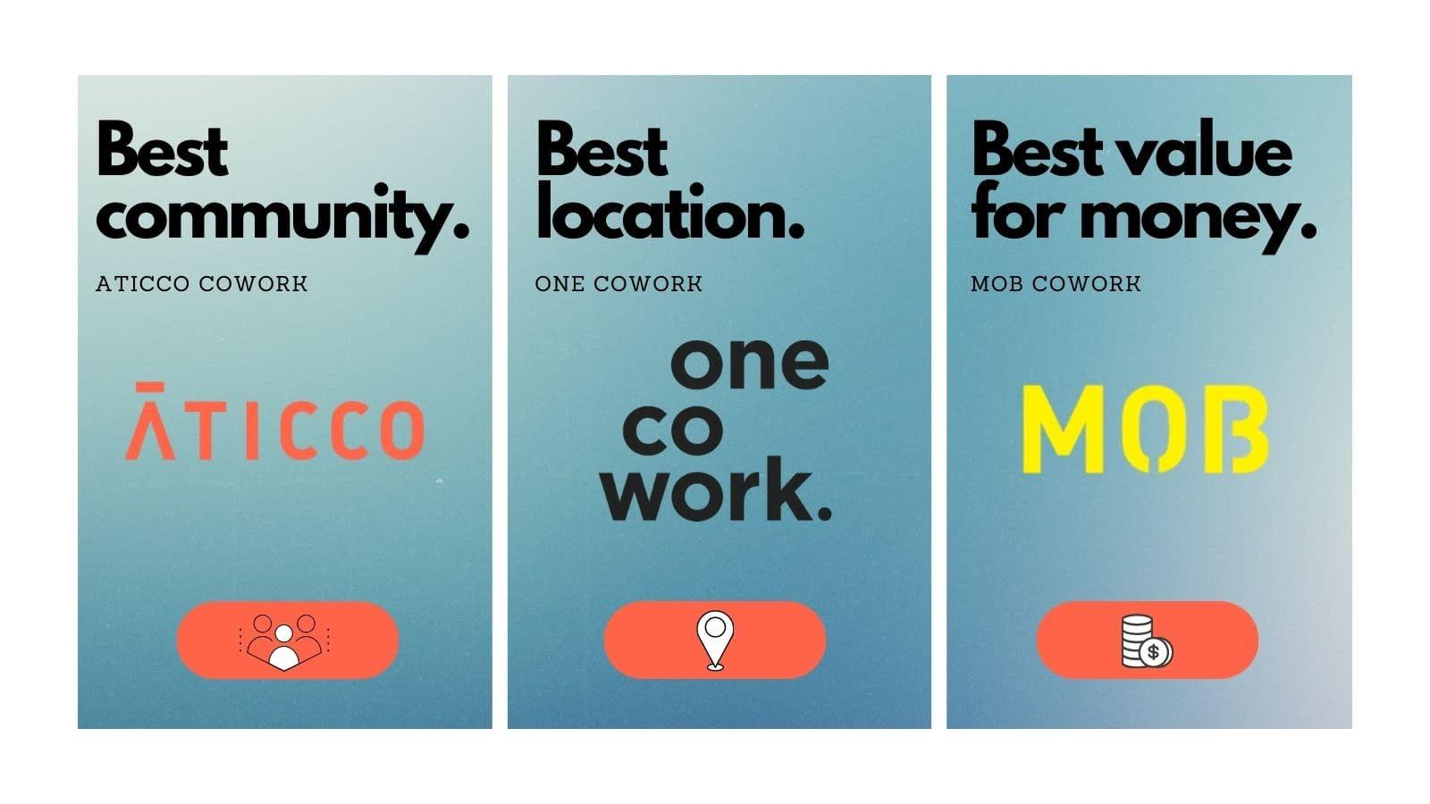 best-coworking-spaces-barcelona